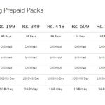 airtel recharge plans full talktime