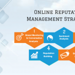 What Is Online Reputation Management